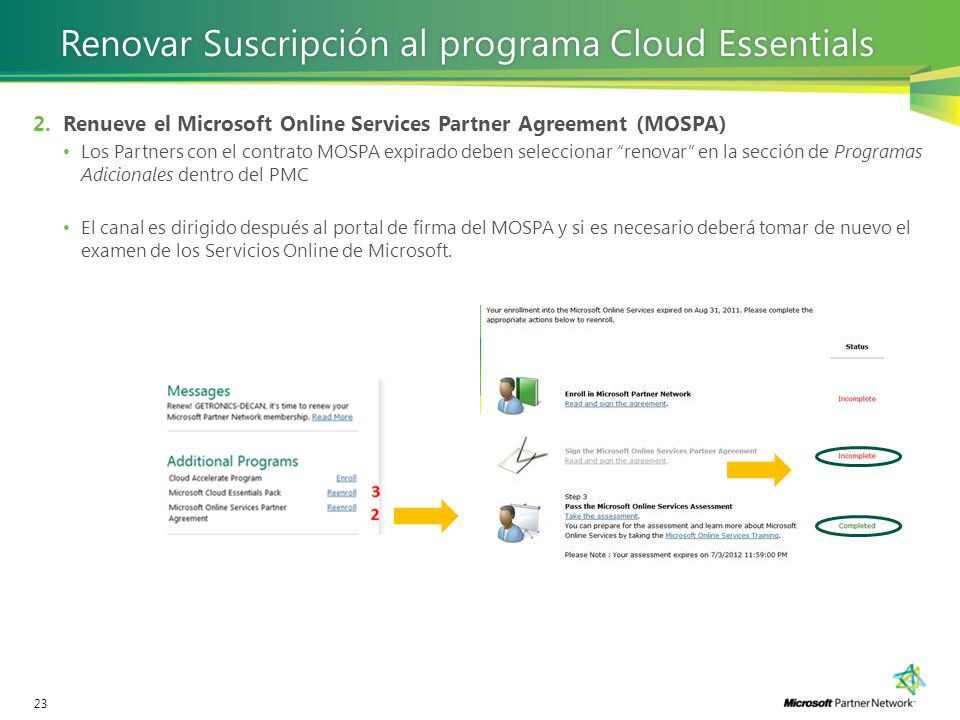 Microsoft Cloud Partner Ppt Descargar