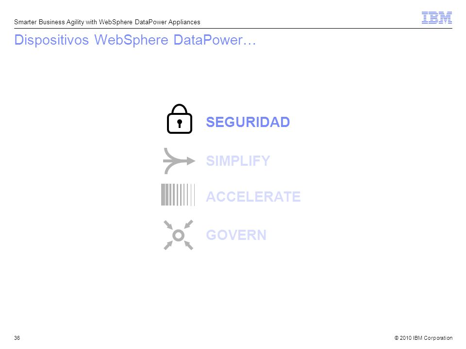 Dispositivos WebSphere DataPower…
