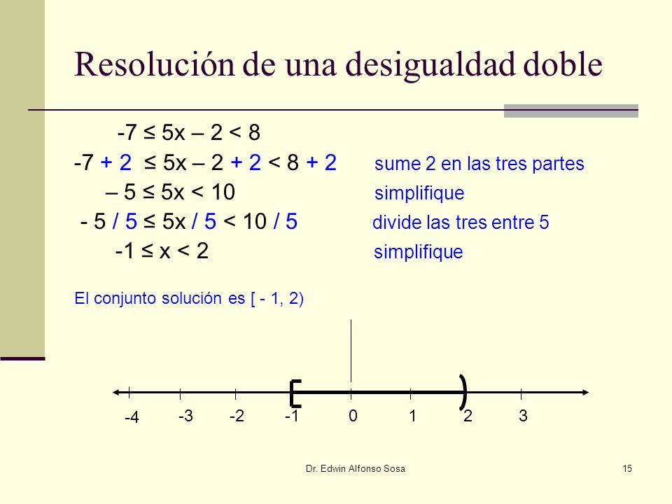 Resolución de una desigualdad doble