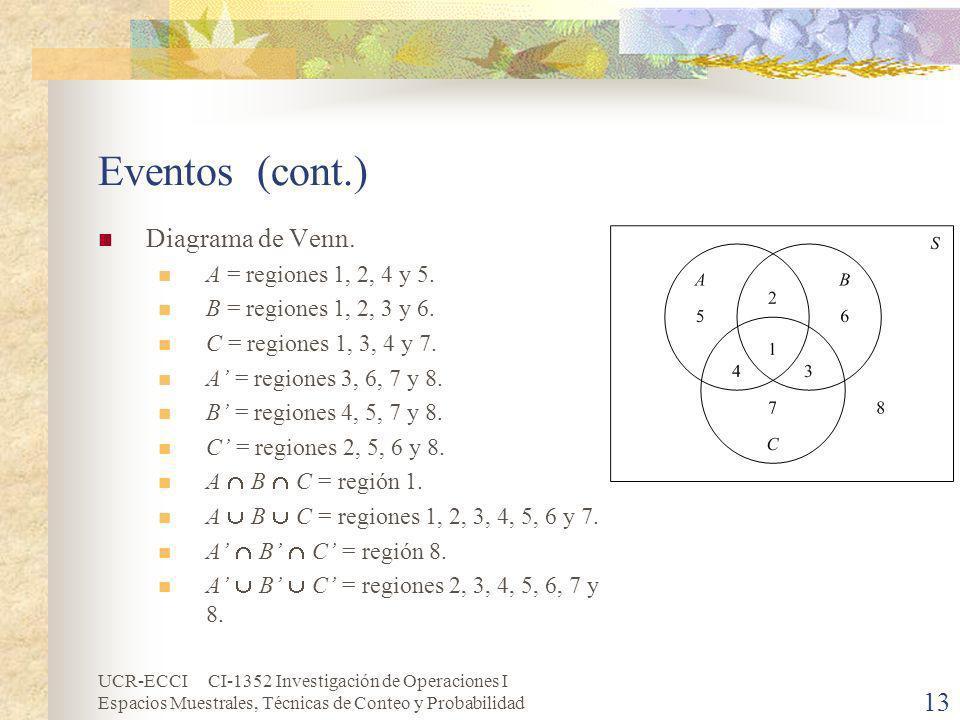 Espacios muestrales tcnicas de conteo y probabilidad ppt video diagrama de venn a regiones 1 2 ccuart Choice Image