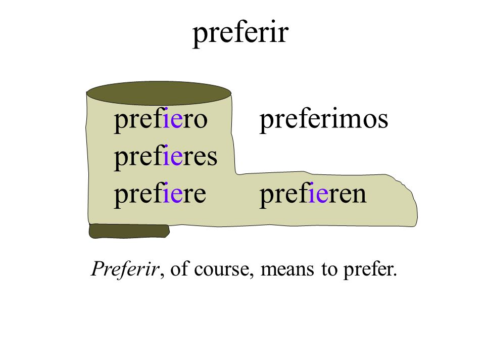 Preferir, of course, means to prefer.