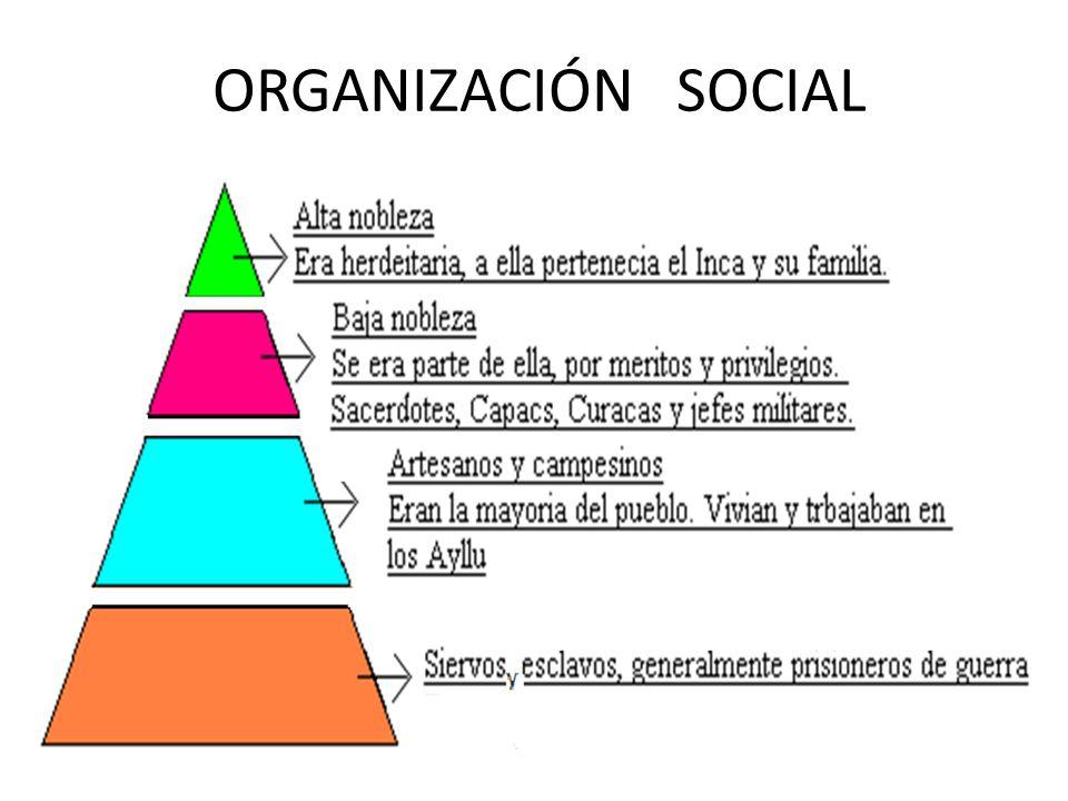 Organizaci C N Social on Mapa Del Imperio Inca