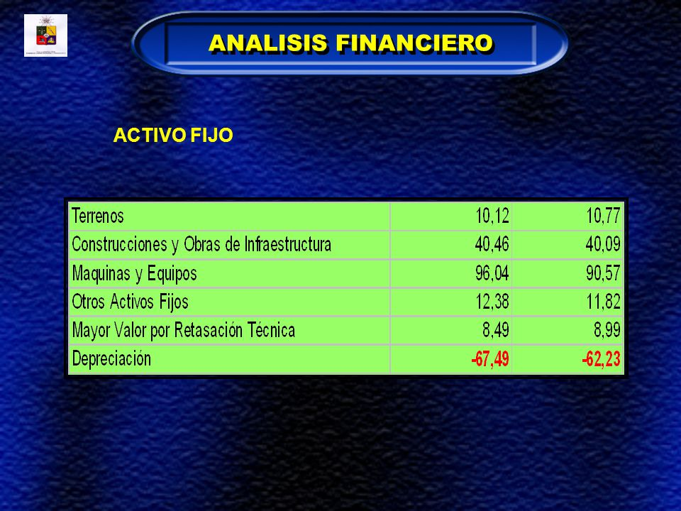 ANALISIS FINANCIERO ACTIVO FIJO