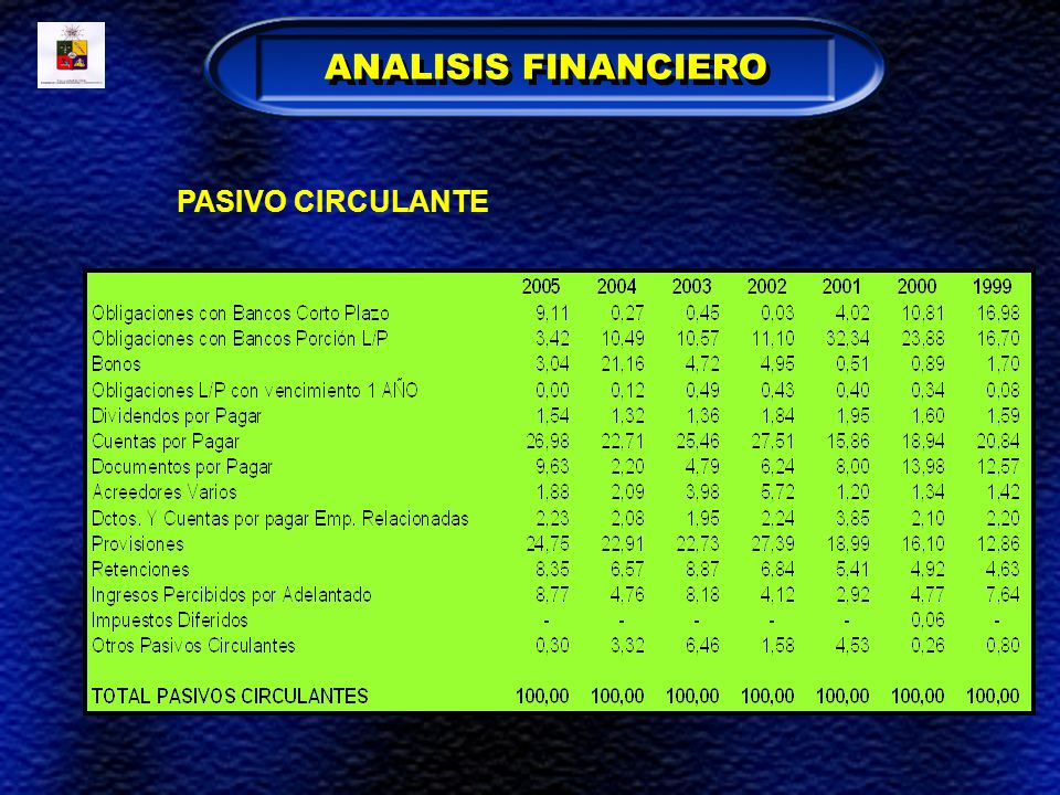 ANALISIS FINANCIERO PASIVO CIRCULANTE