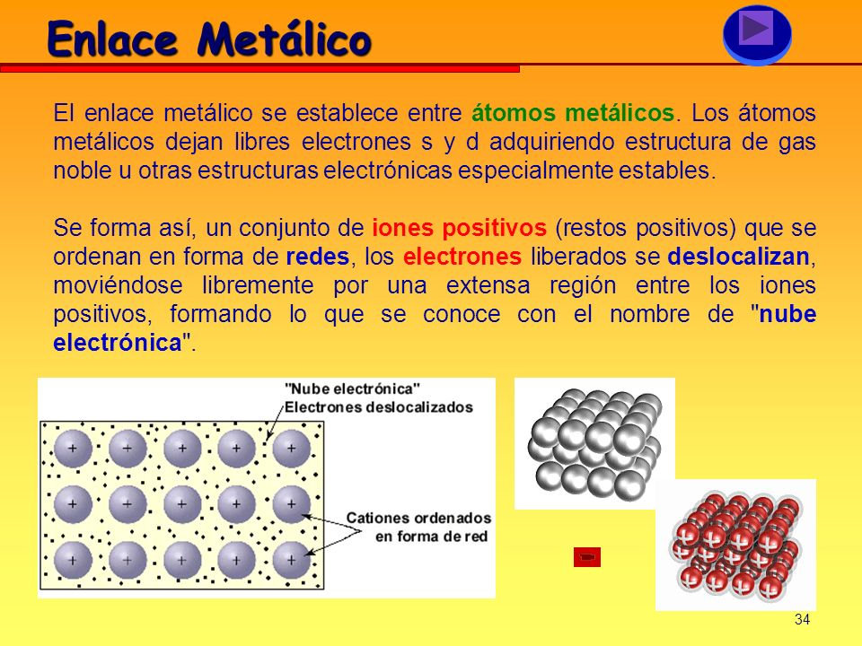 Enlace Químico video animación - ppt video online descargar