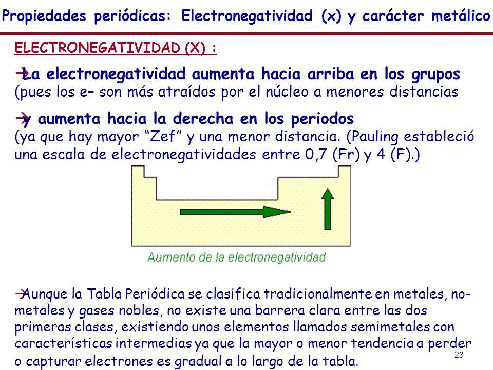 Tabla peridica y propiedades peridicas de los elementos ppt 23 propiedades urtaz Gallery