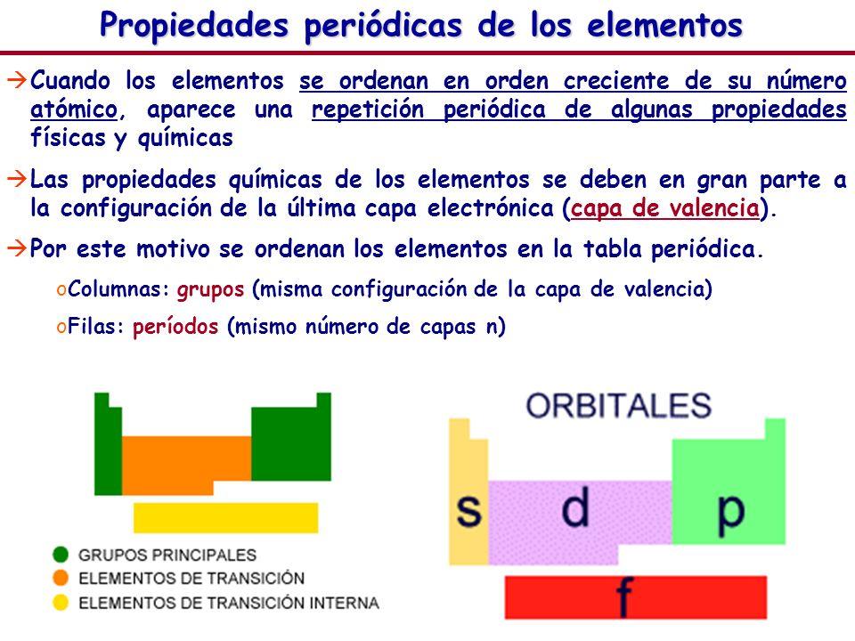 Tabla peridica y propiedades peridicas de los elementos ppt propiedades peridicas de los elementos urtaz Image collections