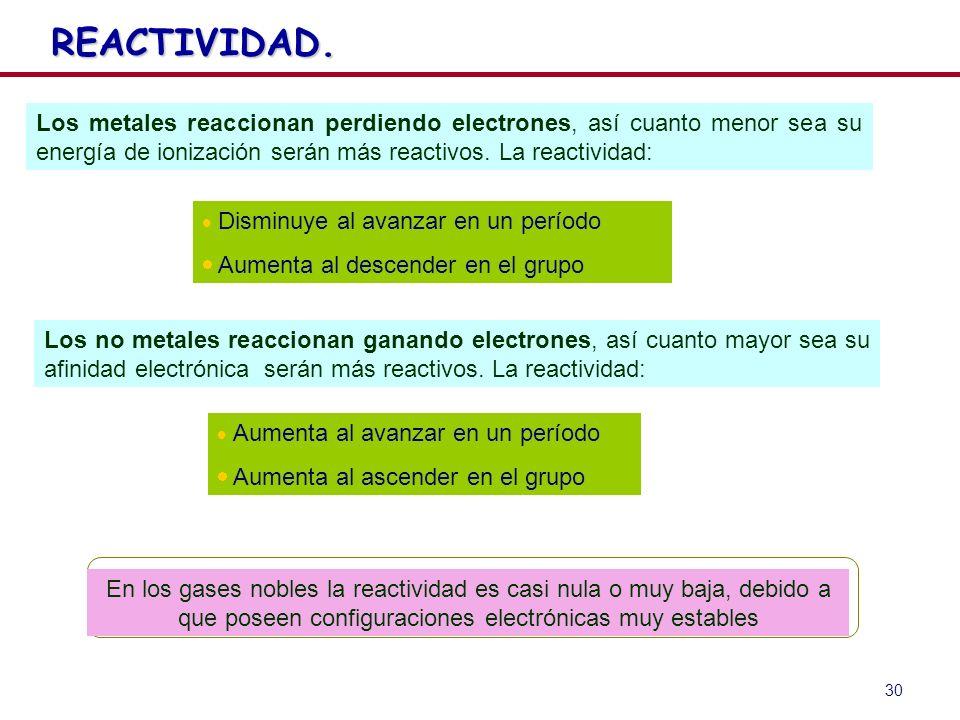 Tabla peridica y propiedades peridicas de los elementos ppt 30 reactividad urtaz Choice Image