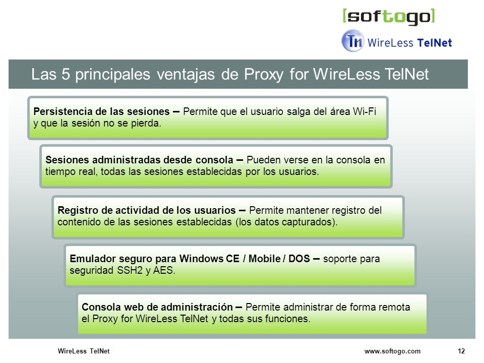 Las 5 principales ventajas de Proxy for WireLess TelNet