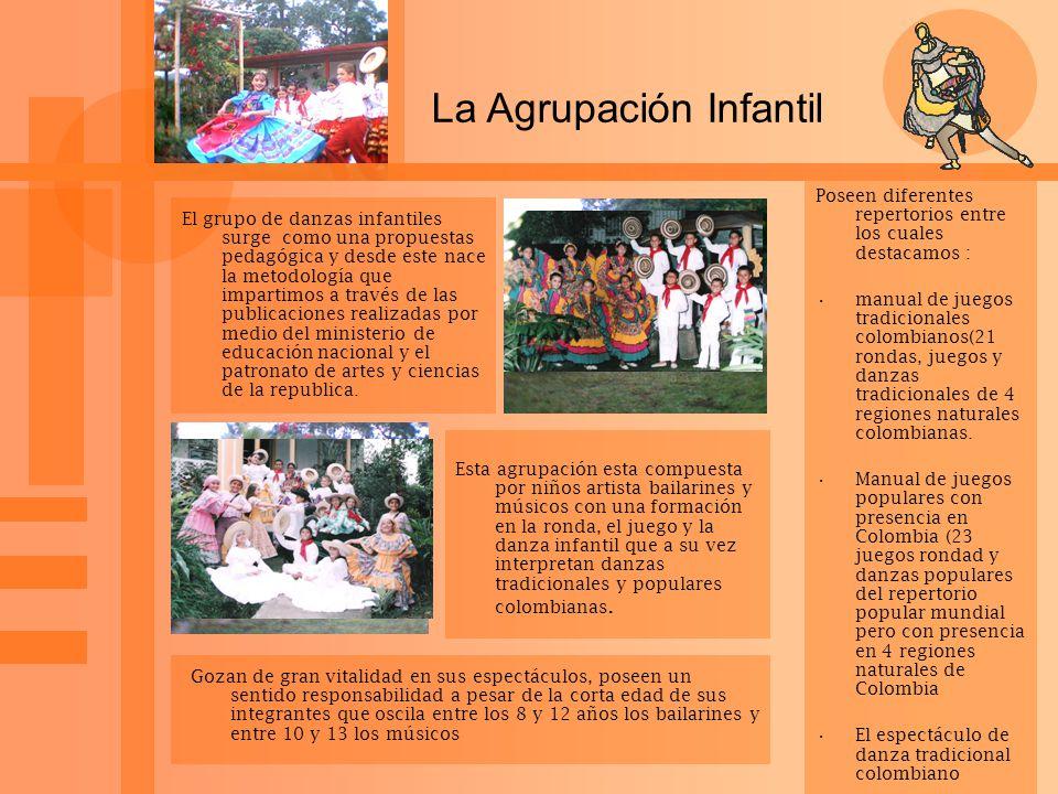 Danzas Folcloricas Fresno Ppt Descargar