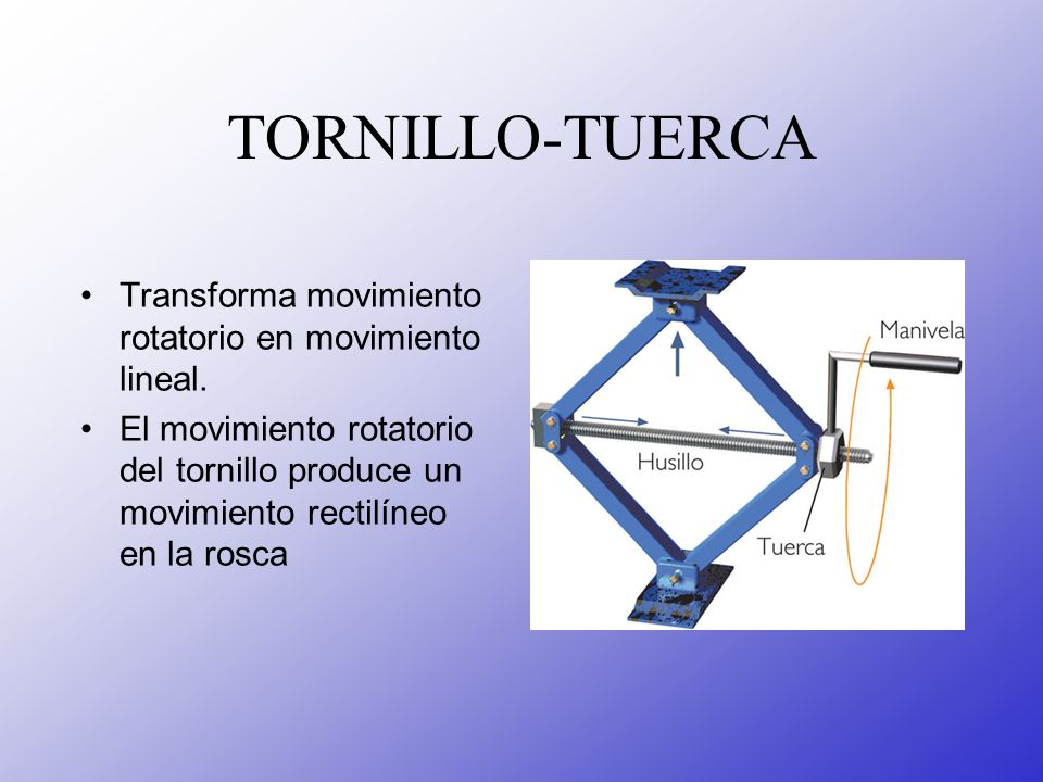 TORNILLO-TUERCA Transforma movimiento rotatorio en movimiento lineal.