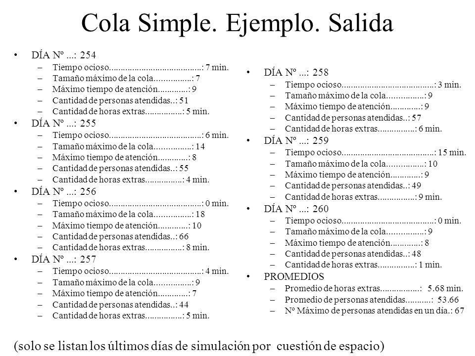 Cola Simple. Ejemplo. Salida