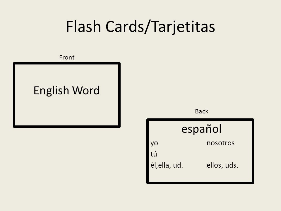 Flash Cards/Tarjetitas