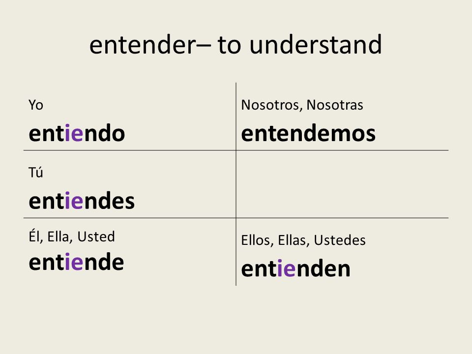 entender– to understand
