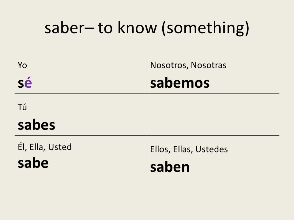saber– to know (something)