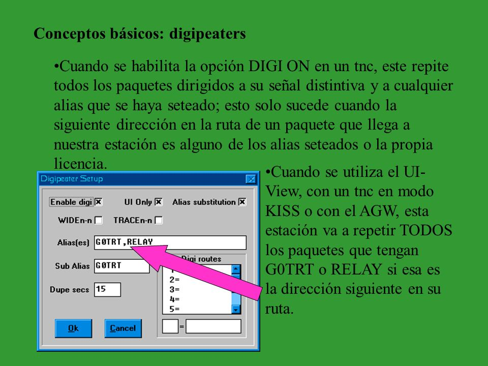 Conceptos básicos: digipeaters