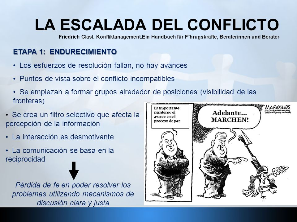 LA ESCALADA DEL CONFLICTO Friedrich Glasl. Konfliktanagement