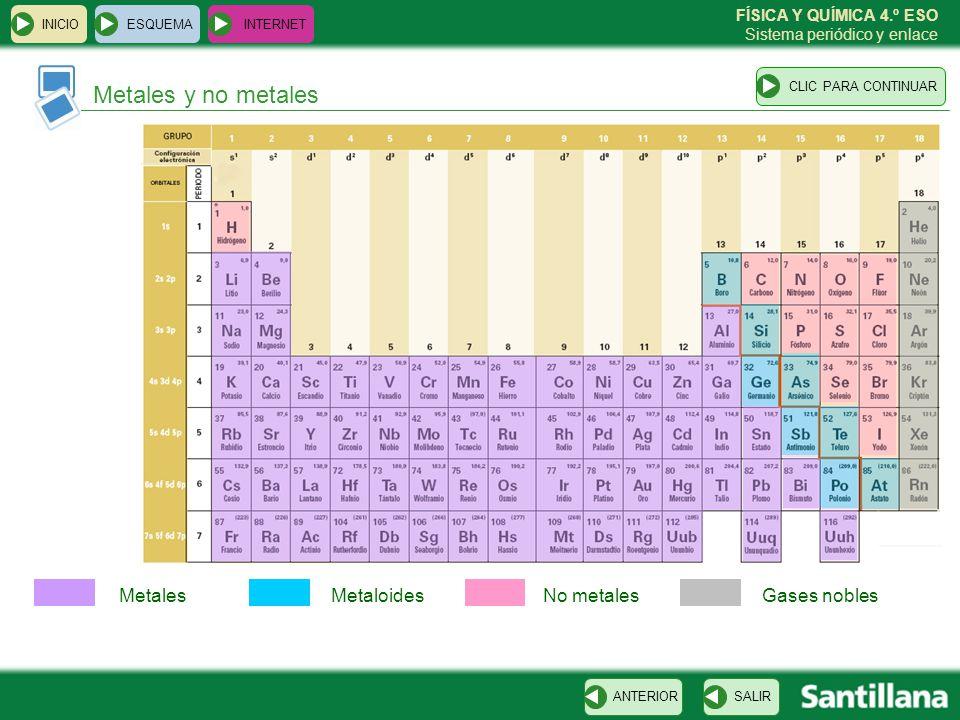 8 sistema peridico y enlace esquema inicio esquema internet ppt 12 metales y no metales metales metaloides no metales gases nobles inicio urtaz Choice Image