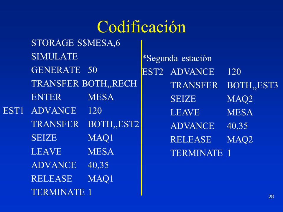 Codificación STORAGE S$MESA,6 SIMULATE GENERATE 50 *Segunda estación