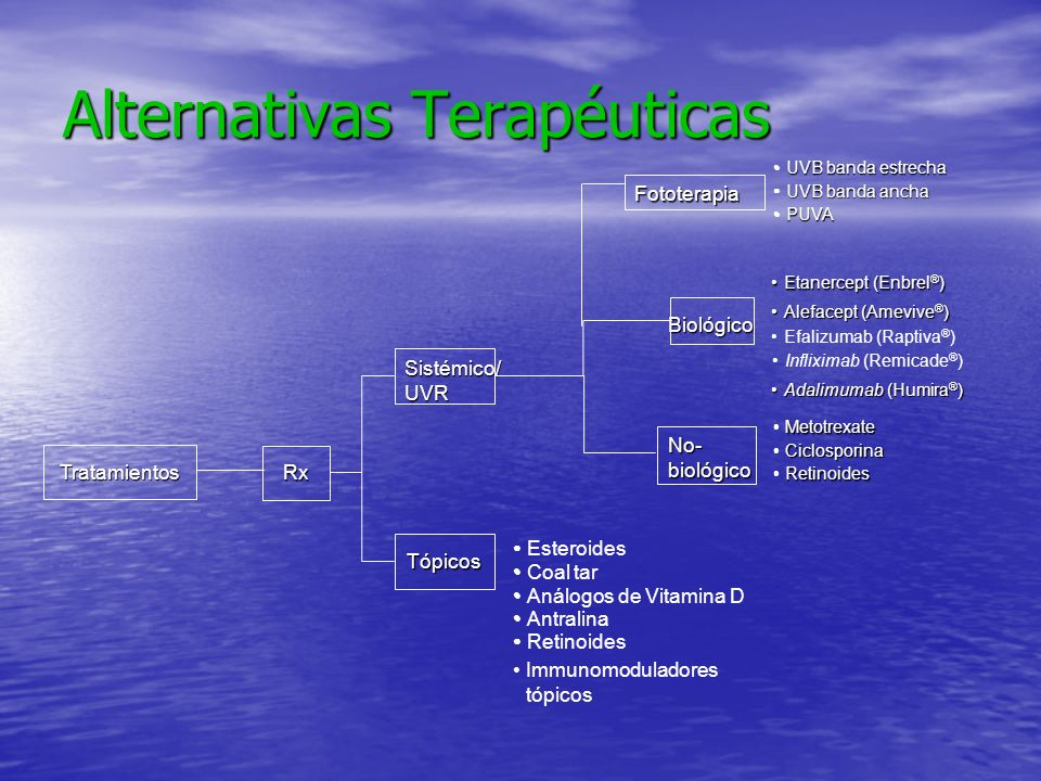 Alternativas Terapéuticas