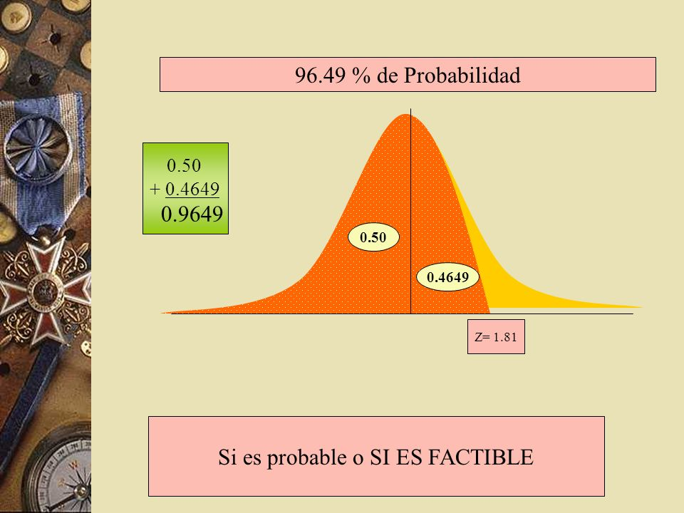 Si es probable o SI ES FACTIBLE