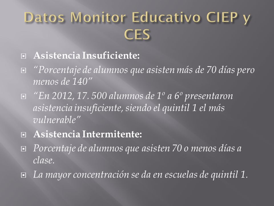 Datos Monitor Educativo CIEP y CES
