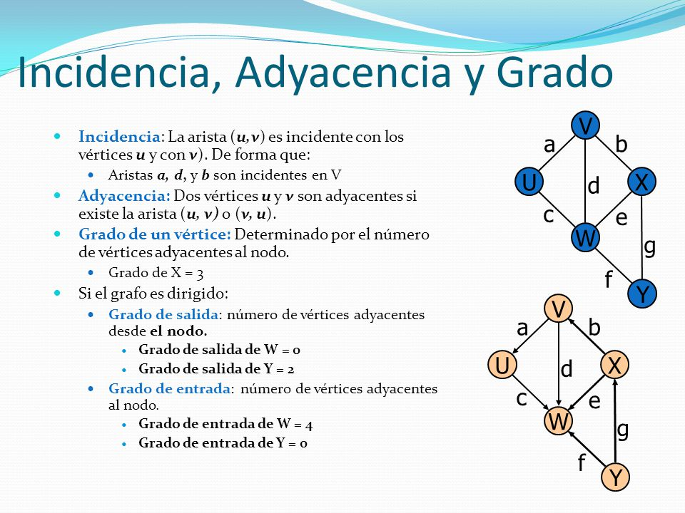 Incidencia, Adyacencia y Grado