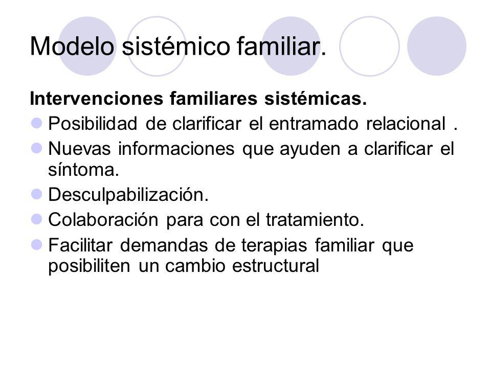 El Modelo Sistémico En La Terapia Familiar Ppt Descargar