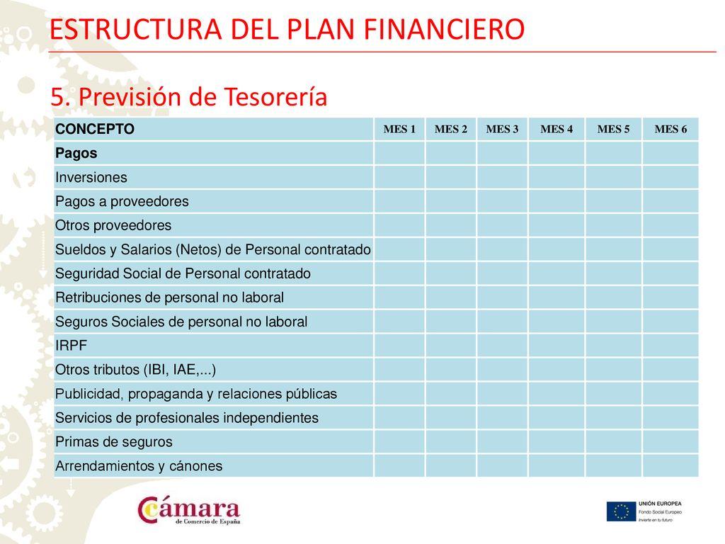 El Plan Financiero Ppt Descargar