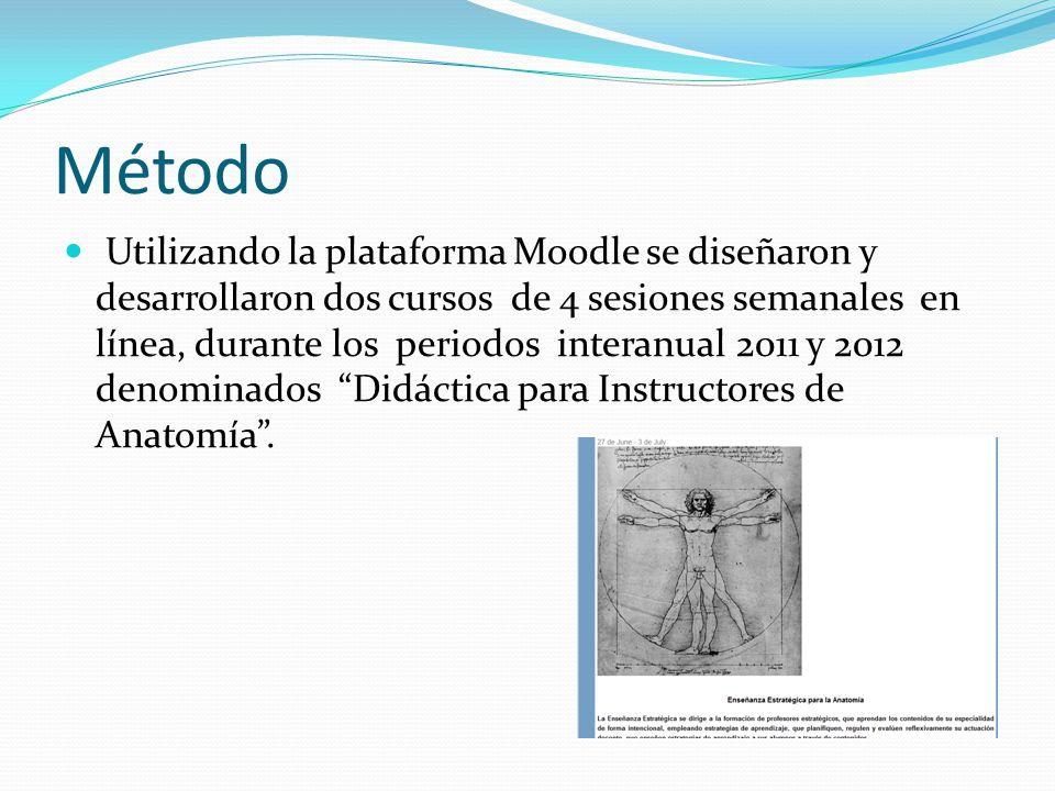 CURSO EN LINEA DIDÁCTICA PARA INSTRUCTORES DE ANATOMÍA - ppt descargar