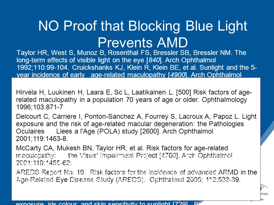 NO Proof that Blocking Blue Light Prevents AMD