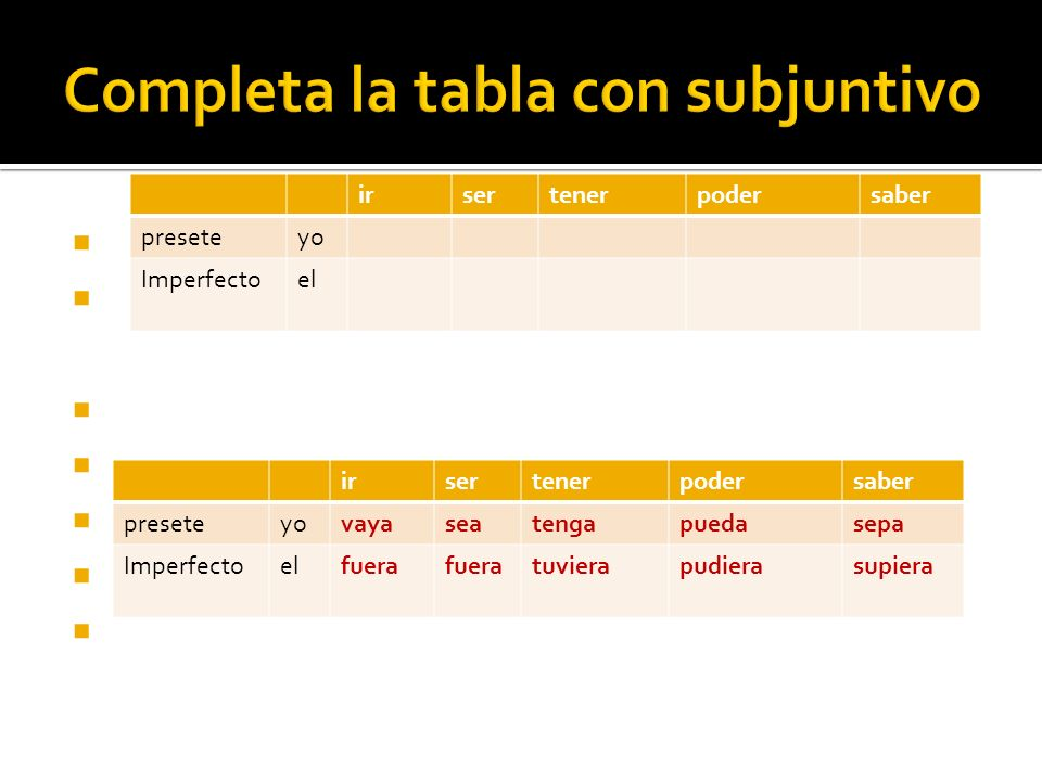 Completa la tabla con subjuntivo