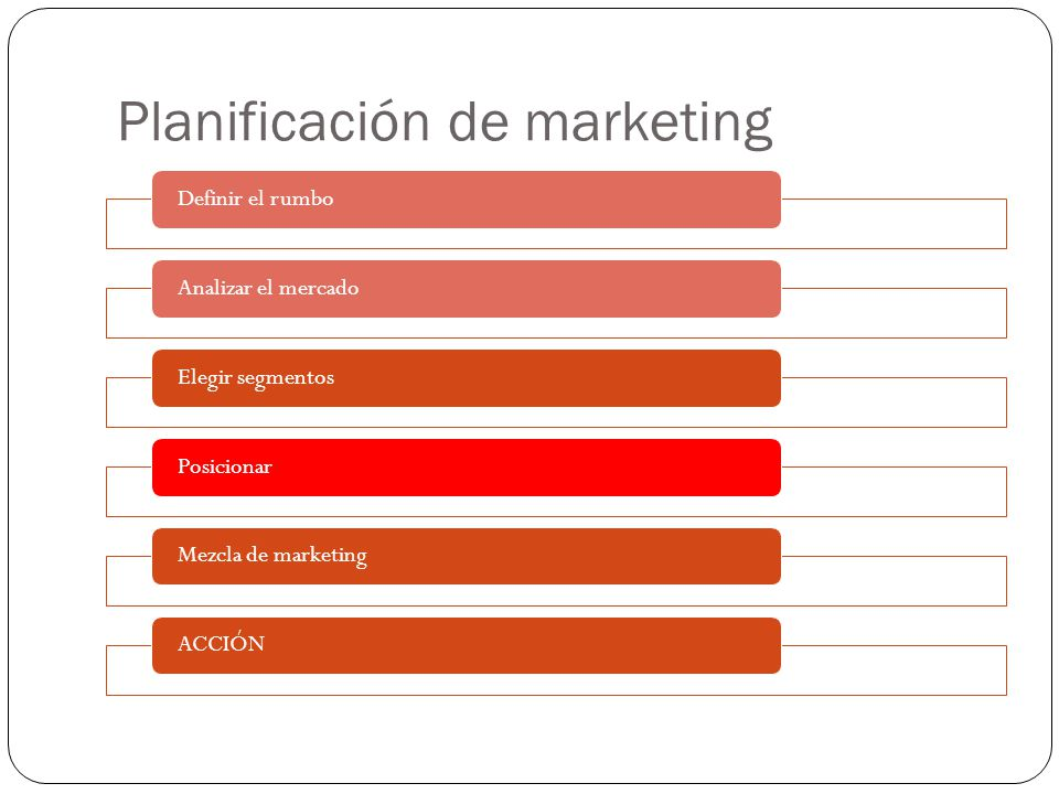 Planificación de marketing