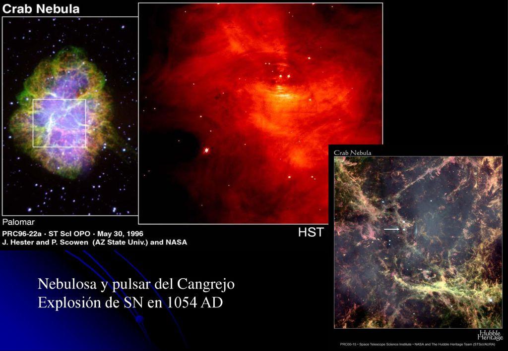 Origen y Evolución del Sistema Solar - ppt descargar