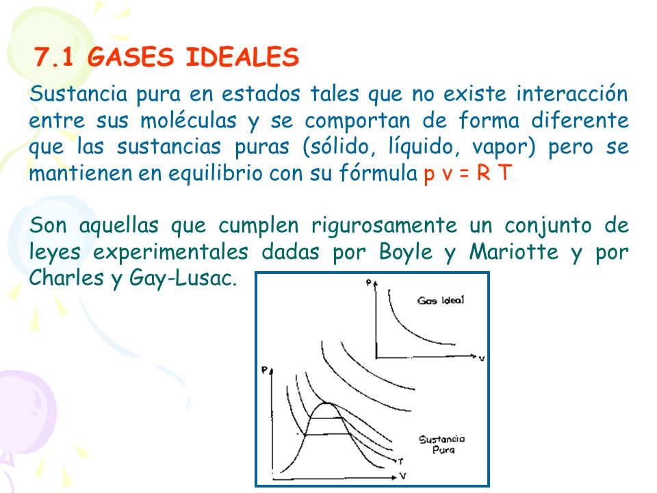 7.1 GASES IDEALES