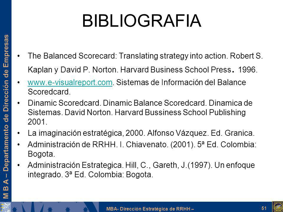 BIBLIOGRAFIA The Balanced Scorecard: Translating strategy into action. Robert S. Kaplan y David P. Norton. Harvard Business School Press