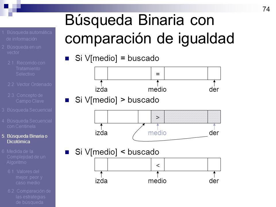 Opciones binarias con algoritmos automáticos