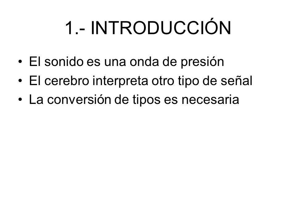 ACÚSTICA Y OÍDO HUMANO 1.- Introducción. 2.- Anatomía del oído ...