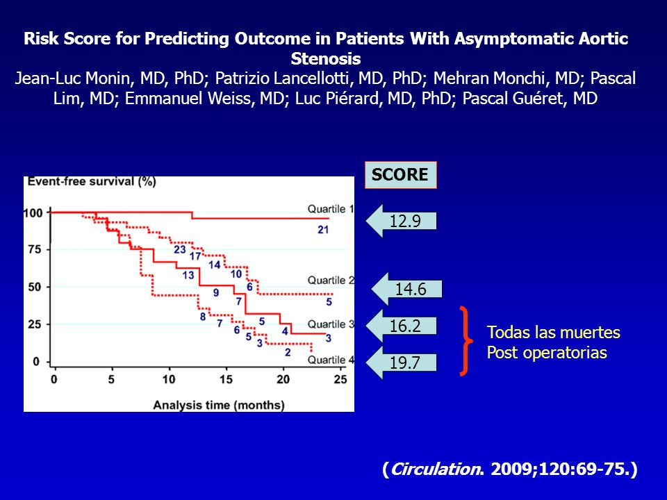 Risk Score for Predicting Outcome in Patients With Asymptomatic Aortic Stenosis