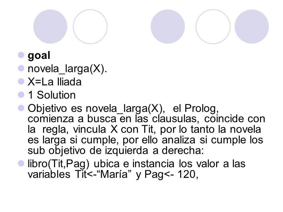 goal novela_larga(X). X=La Iliada. 1 Solution.