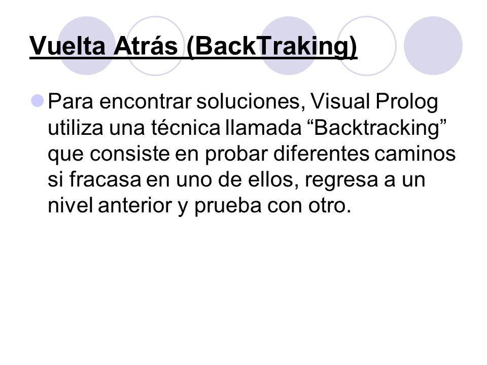 Vuelta Atrás (BackTraking)