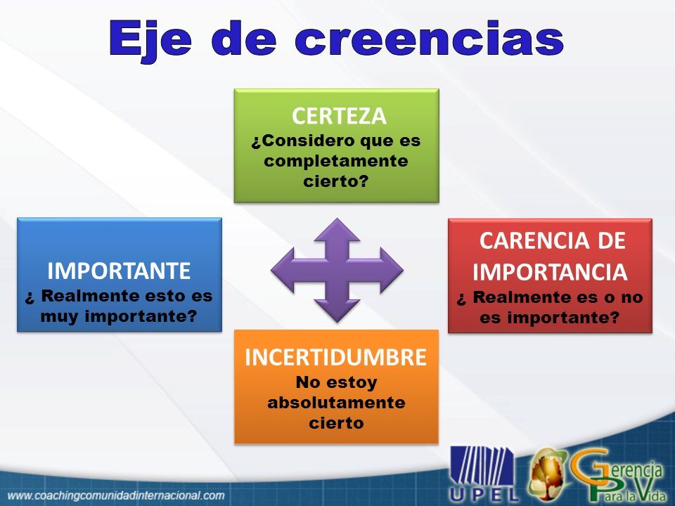 CARENCIA DE IMPORTANCIA CERTEZA INCERTIDUMBRE IMPORTANTE