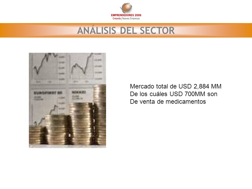 ANÁLISIS DEL SECTOR Mercado total de USD 2,884 MM