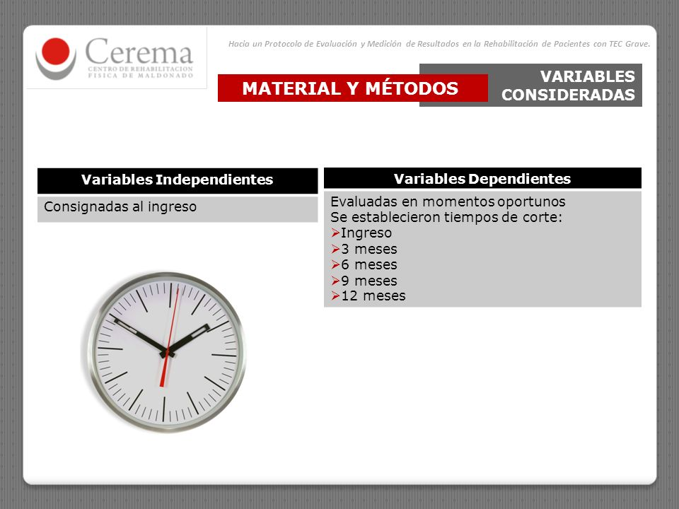 Variables Independientes Variables Dependientes