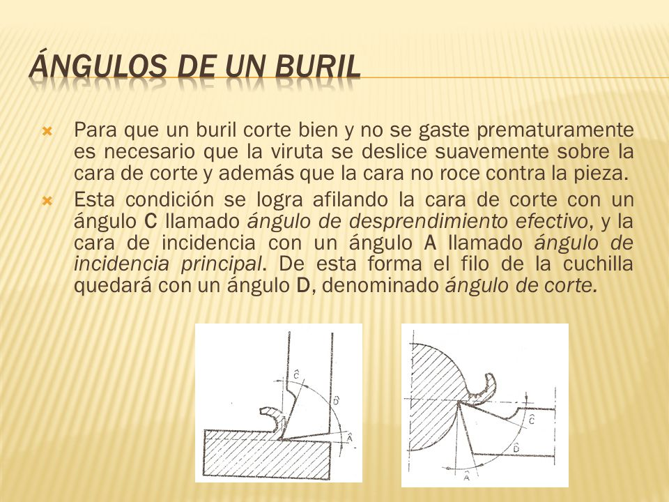 Ángulos de un Buril