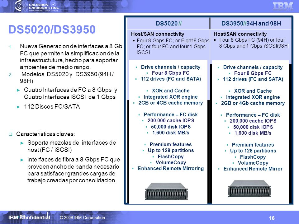 DS5020 // DS3950//94H and 98H. Host/SAN connectivity. Four 8 Gbps FC; or Eight 8 Gbps FC; or four FC and four 1 Gbps iSCSI.