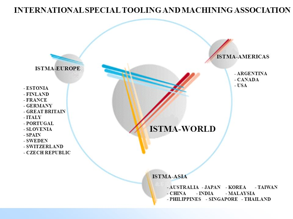 INTERNATIONAL SPECIAL TOOLING AND MACHINING ASSOCIATION