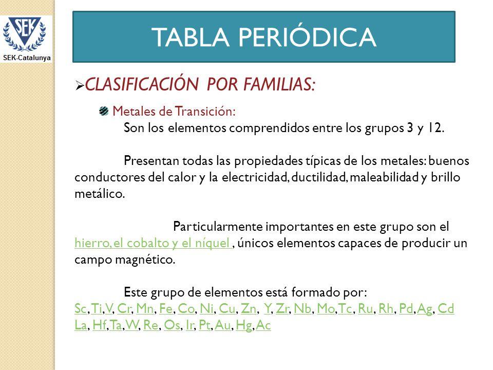 Tabla peridica ppt descargar 11 tabla peridica clasificacin urtaz Image collections
