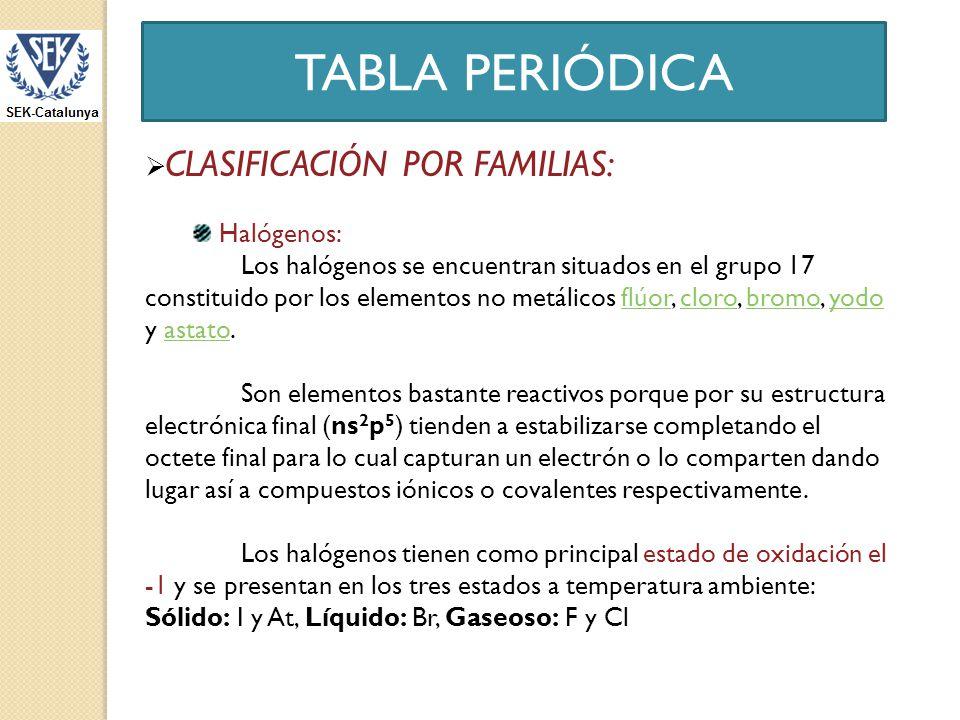 Tabla peridica ppt descargar 15 tabla peridica clasificacin por familias halgenos urtaz Images