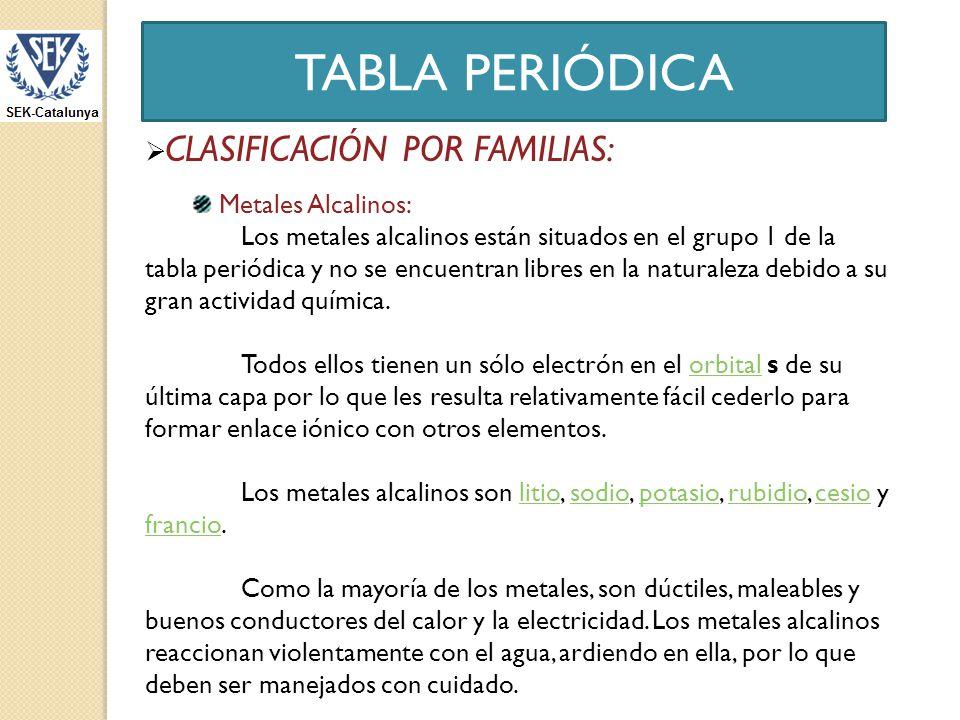Tabla peridica ppt descargar 9 tabla peridica clasificacin por familias metales alcalinos urtaz Image collections